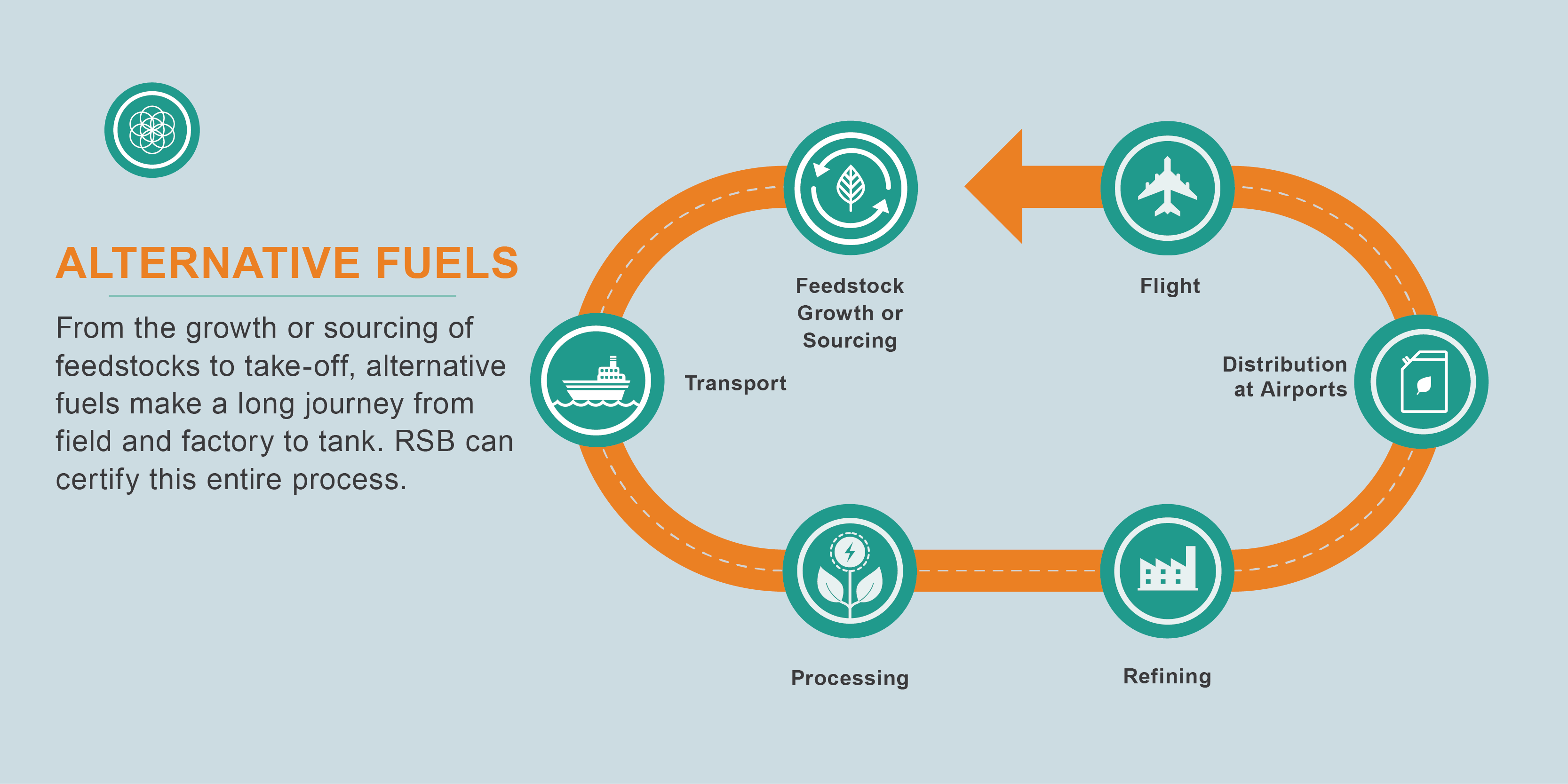 Feedstock to Tank Graphic-01