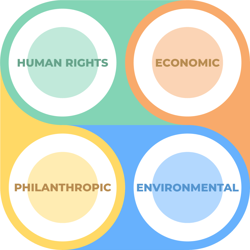 Flightnook - Corporate Social Responsibility